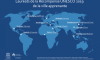 carte du monde avec l'entête : Lauréats de la Récompense UNESCO 2019 de la ville apprenantes
