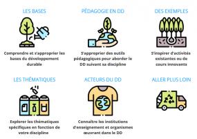 Illustration représentant les différents modules.