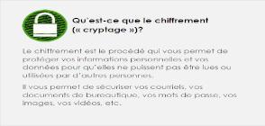 miniature carte Qu'est-ce que le chiffrement (cryptage) ?