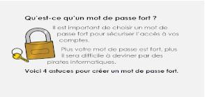 miniature carte Mot de passe fort