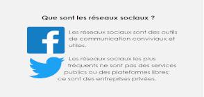 miniature carte Réseaux sociaux